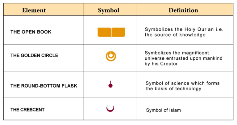 Symbol Definition Of Symbol By The Free Dictionary Mandegarfo