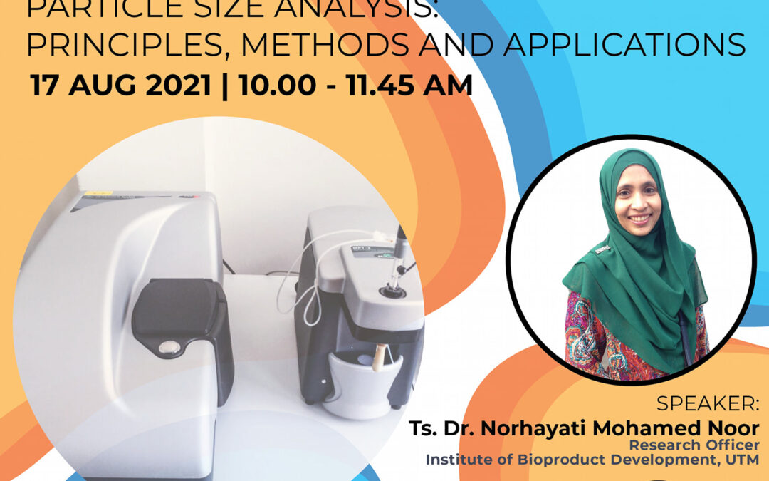 Particle Size Analysis: Principles, Methods and Applications' | 17 August 2021