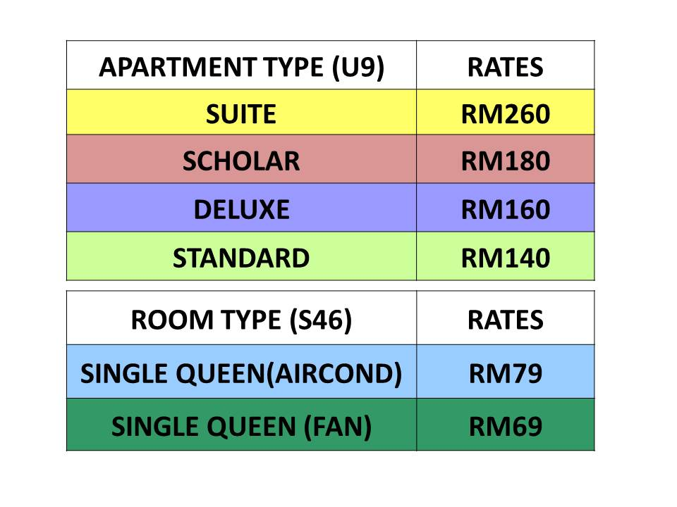 Apartment/Room Type & Rates